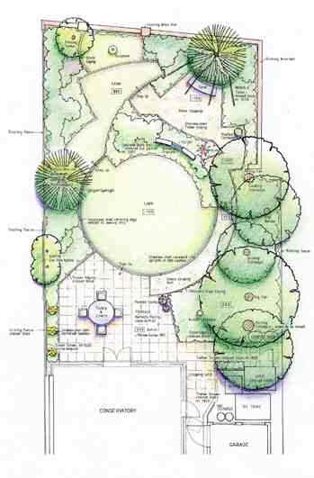 Designing Garden Layout I M Loving The Curves In This: Garden Design Lawns In Spain Real Green Grass Lawns And